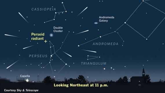 perseid-meteor-shower-sky-map-2015